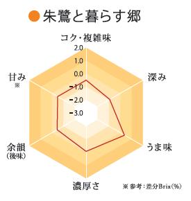 chart-toki.png?1605854471763
